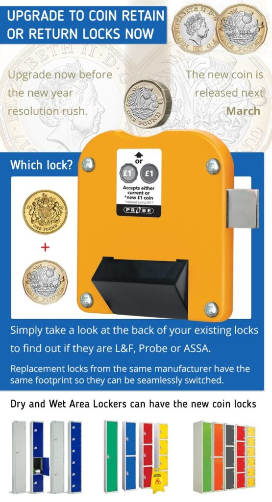 New £1 coin locks for lockers